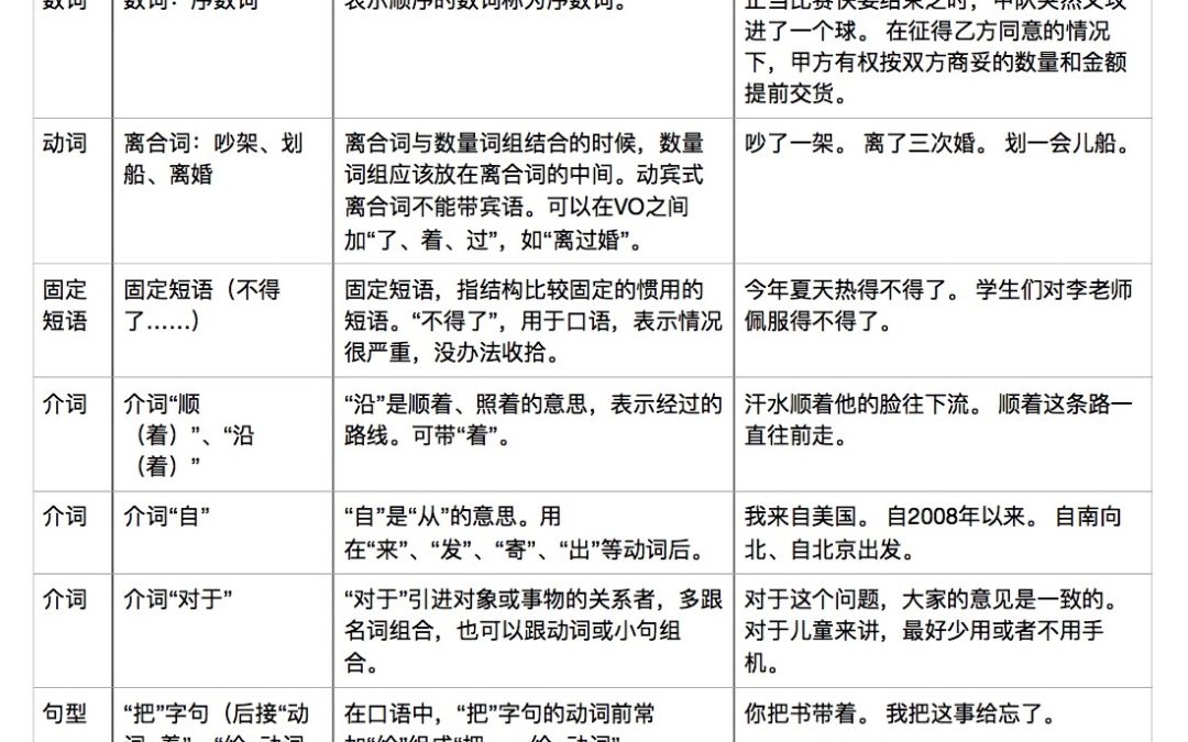 These HSK 5 grammar points are missing from the HSK 5 Standard Course textbook